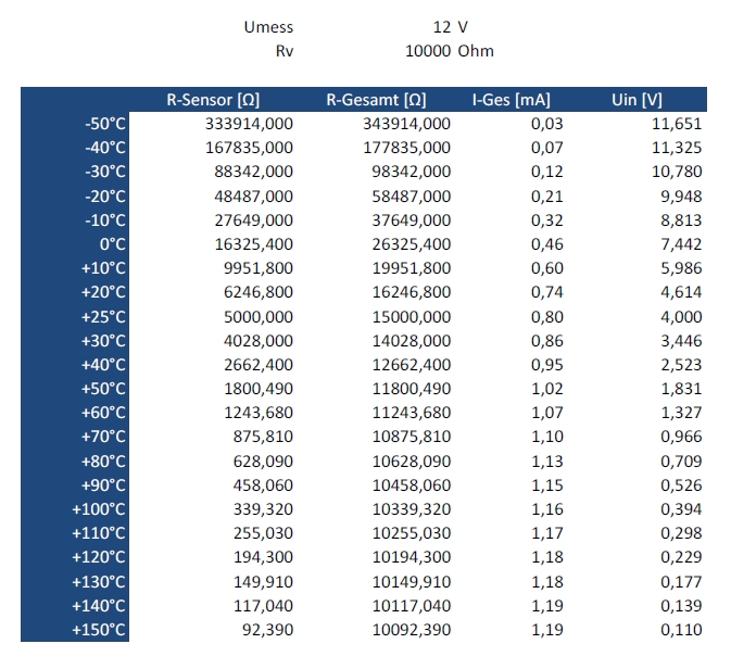 NTC-5k Tabelle